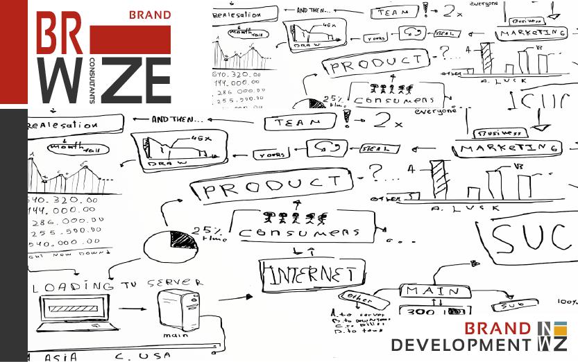 BrandWize